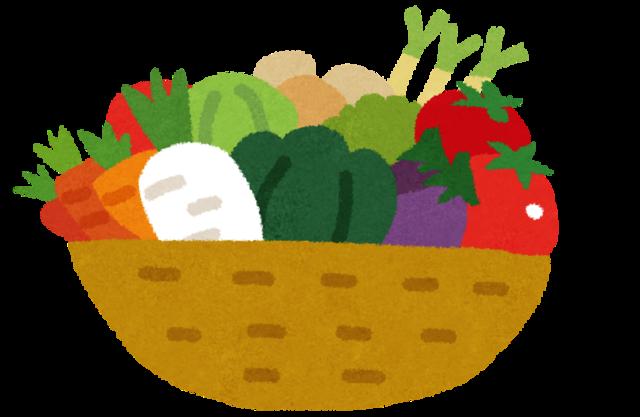 野菜のイラスト「カゴに盛られた野菜」.png